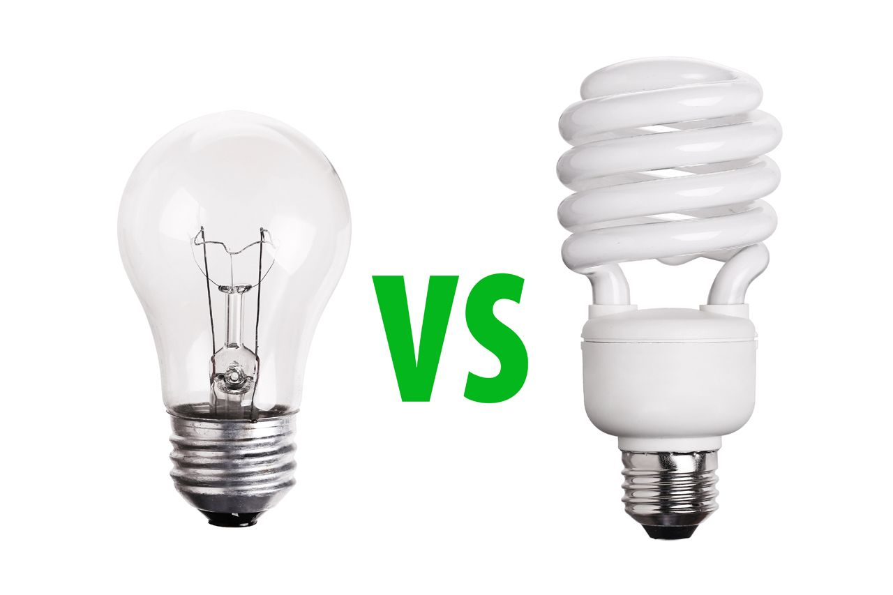 What it Means to Choose the Right Light Bulb Wattage Rating